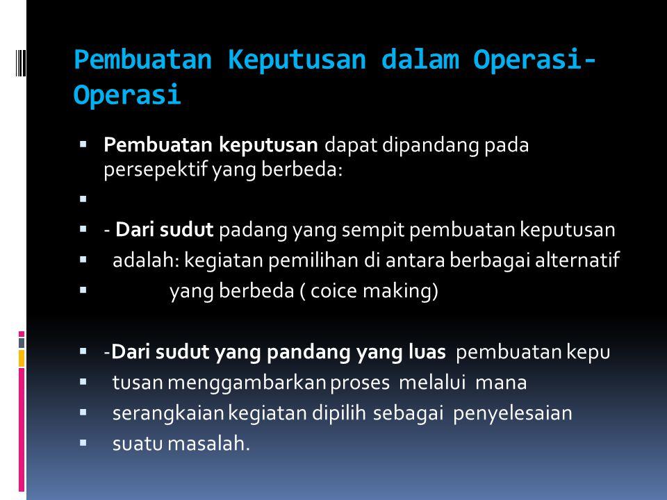Pembuatan Keputusan dalam Operasi-Operasi