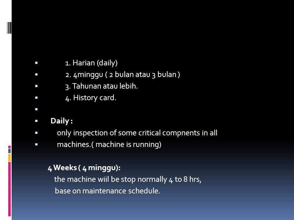 1. Harian (daily) 2. 4minggu ( 2 bulan atau 3 bulan ) 3. Tahunan atau lebih. 4. History card. Daily :
