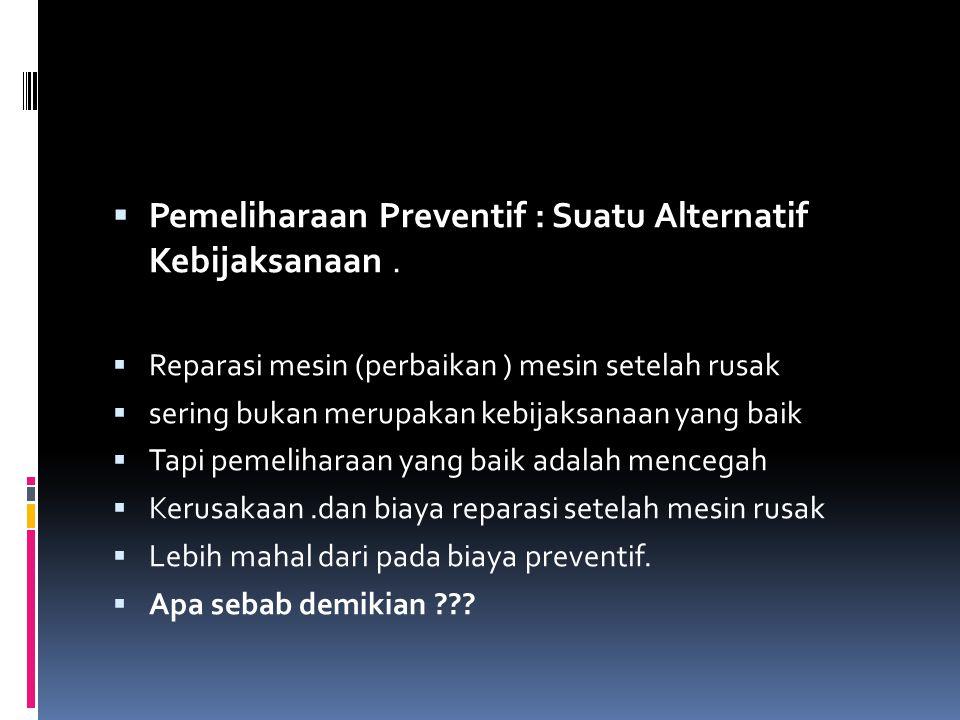 Pemeliharaan Preventif : Suatu Alternatif Kebijaksanaan .