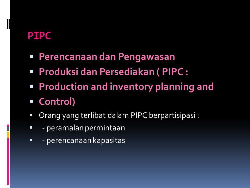 PIPC Perencanaan dan Pengawasan Produksi dan Persediakan ( PIPC :