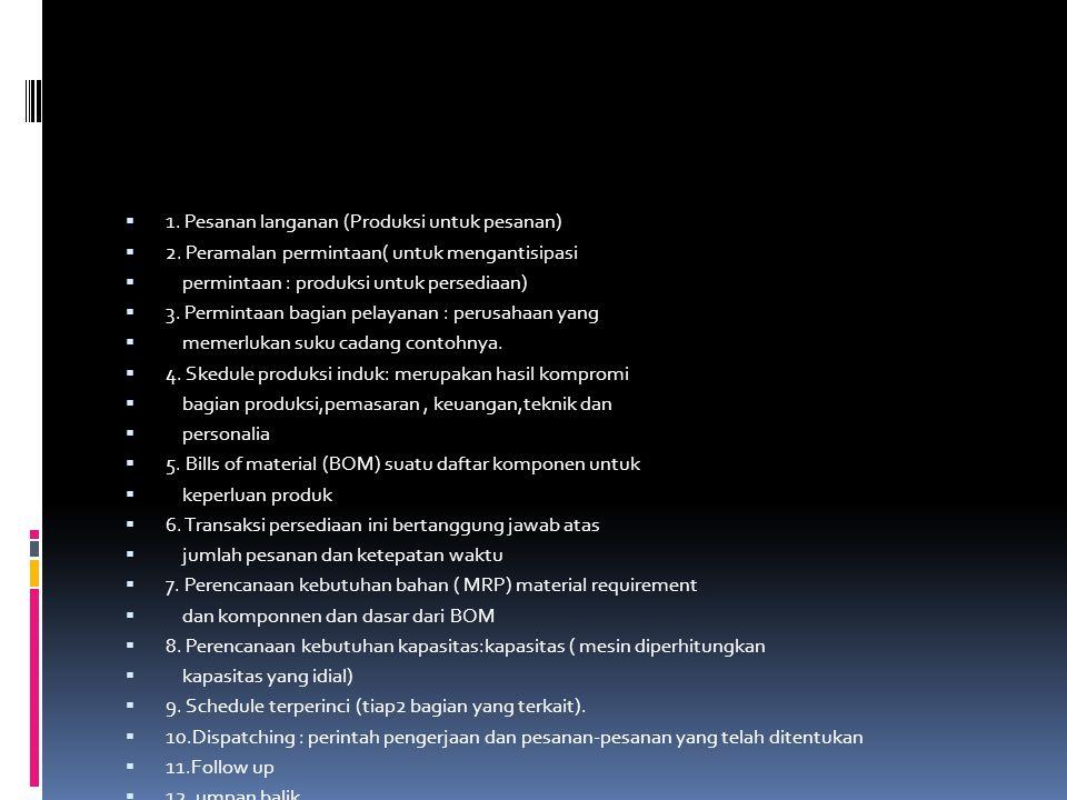 1. Pesanan langanan (Produksi untuk pesanan)