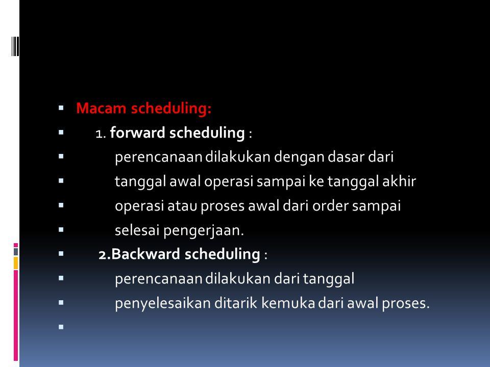 Macam scheduling: 1. forward scheduling : perencanaan dilakukan dengan dasar dari. tanggal awal operasi sampai ke tanggal akhir.