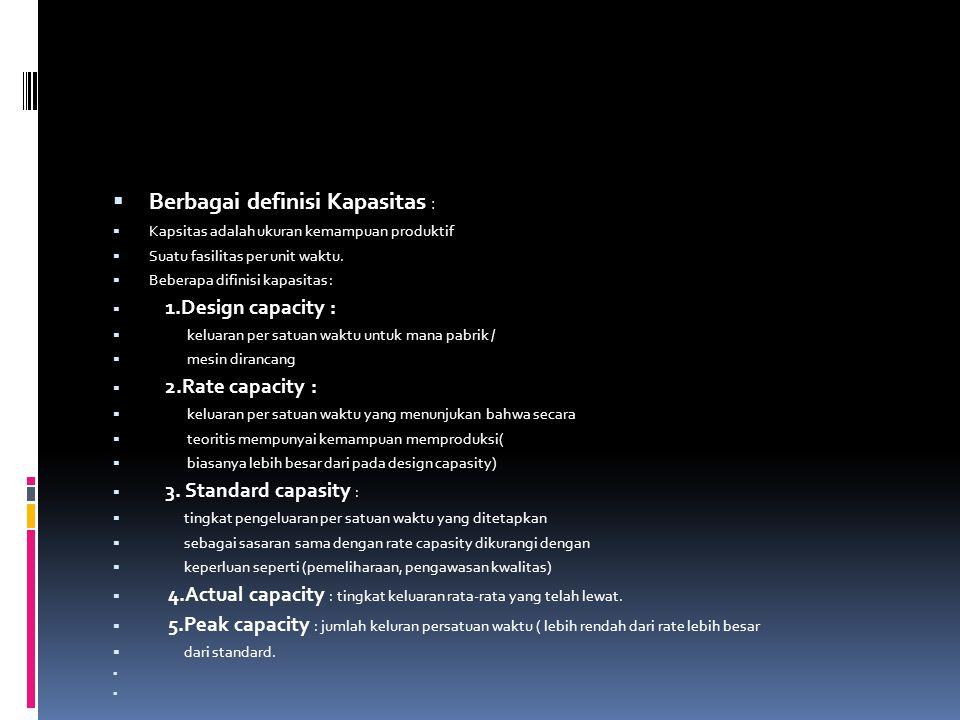 Berbagai definisi Kapasitas :