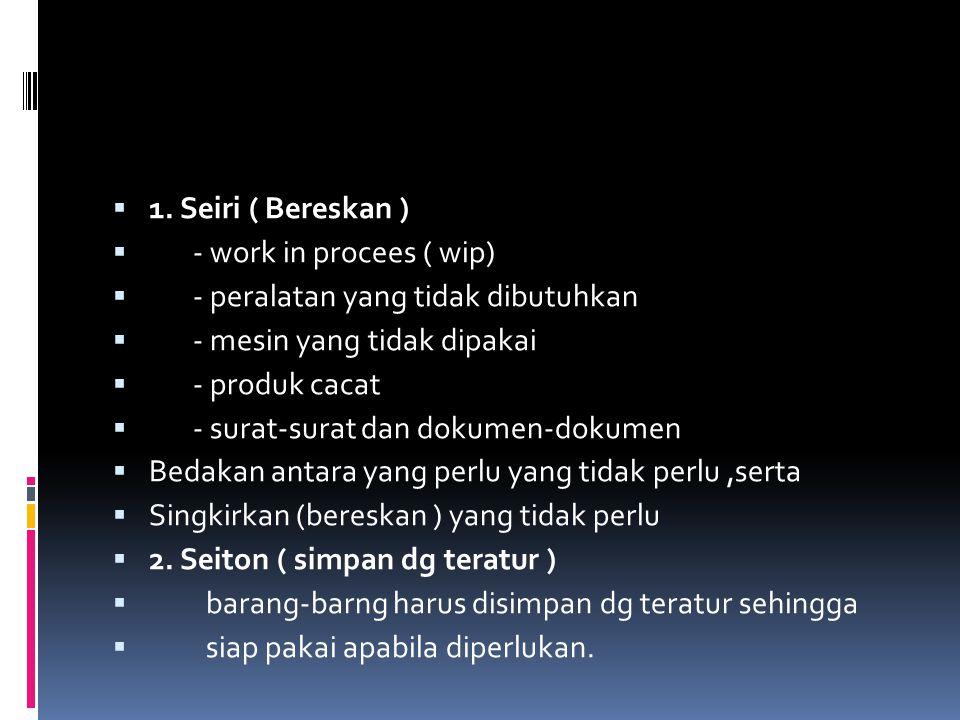 1. Seiri ( Bereskan ) - work in procees ( wip) - peralatan yang tidak dibutuhkan. - mesin yang tidak dipakai.