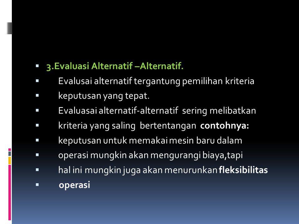 3.Evaluasi Alternatif –Alternatif.