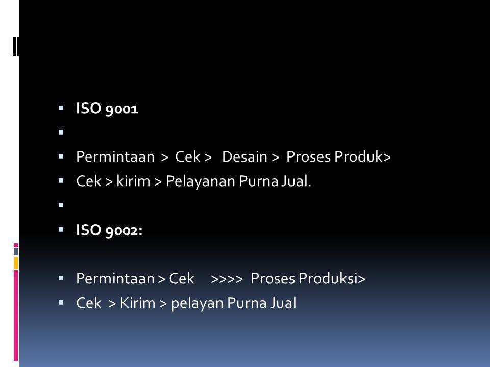 ISO 9001 Permintaan > Cek > Desain > Proses Produk> Cek > kirim > Pelayanan Purna Jual. ISO 9002: