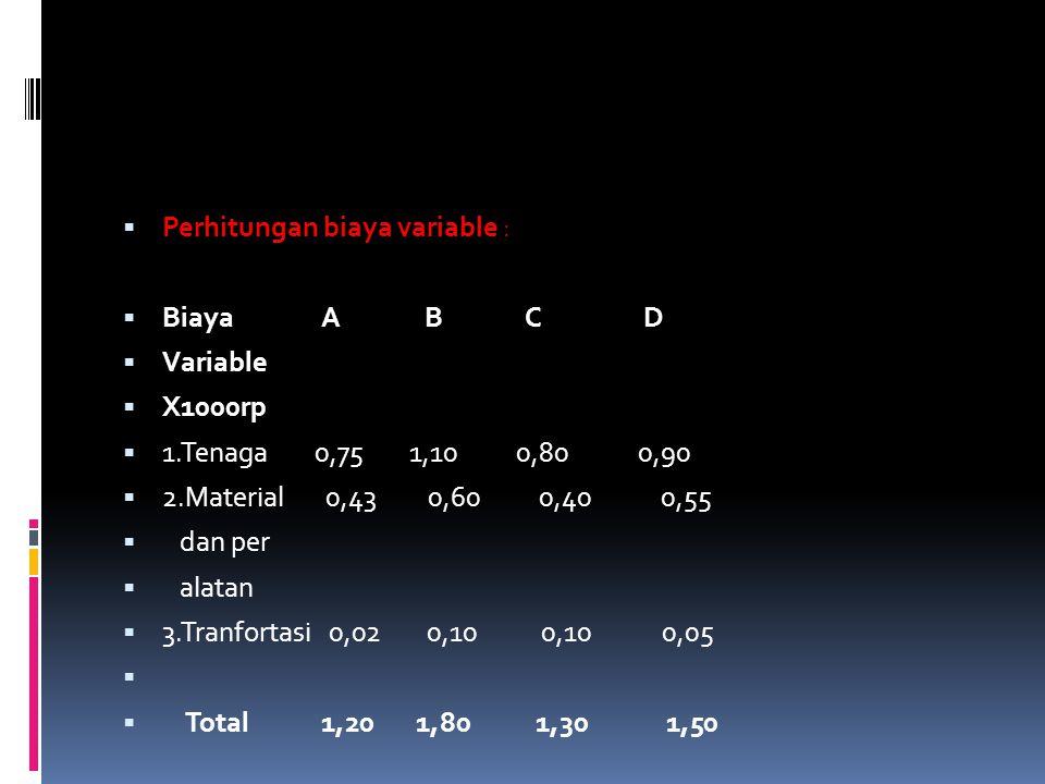 Perhitungan biaya variable :