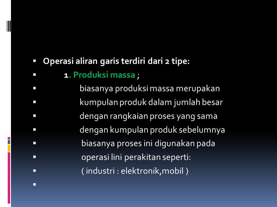 Operasi aliran garis terdiri dari 2 tipe: