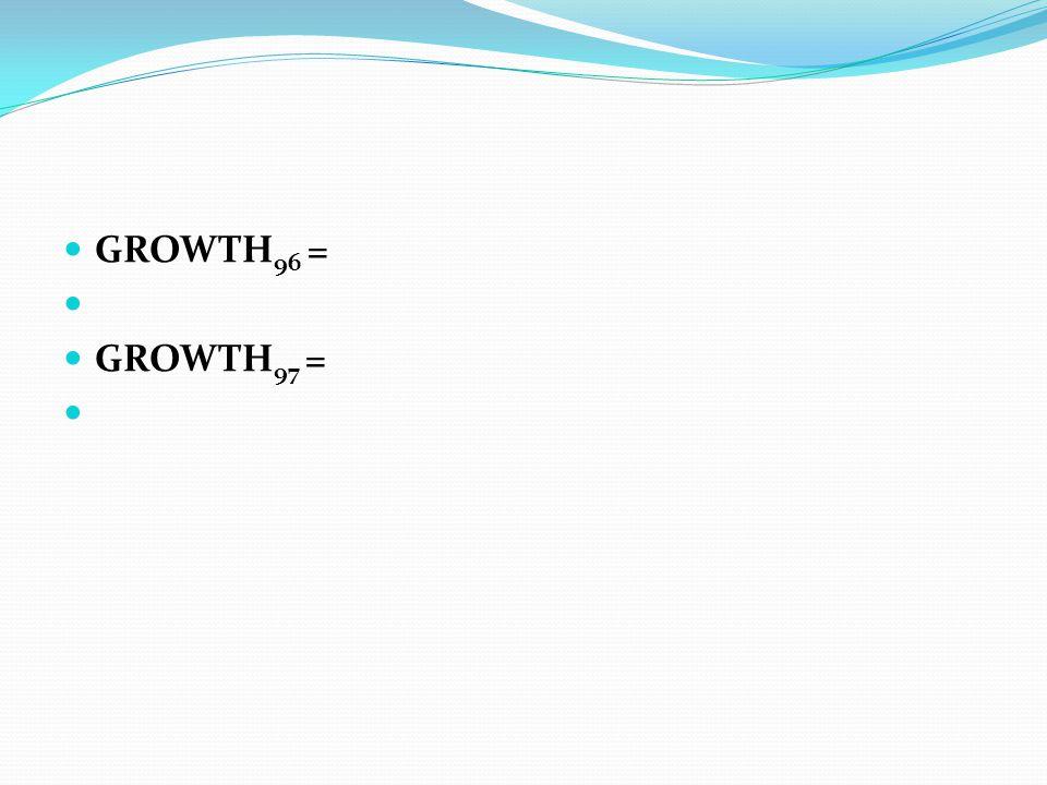 GROWTH96 = GROWTH97 =