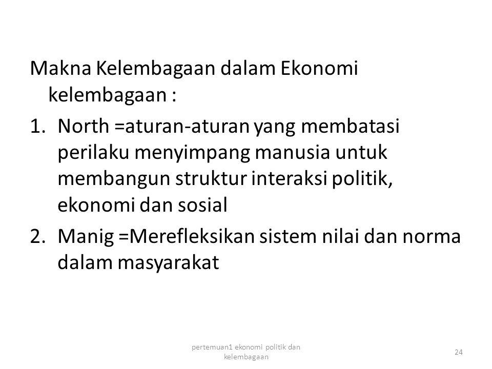 pertemuan1 ekonomi politik dan kelembagaan