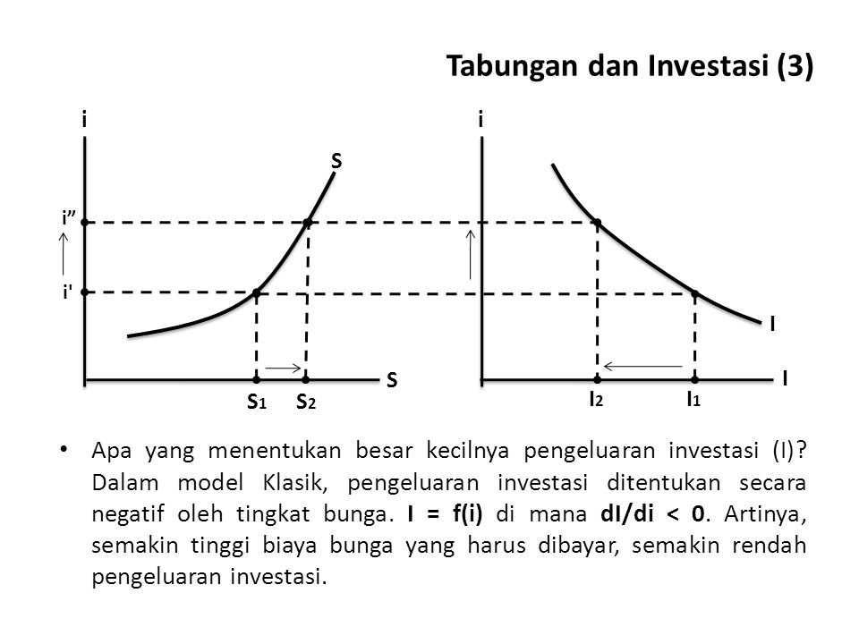 Tabungan dan Investasi (3)