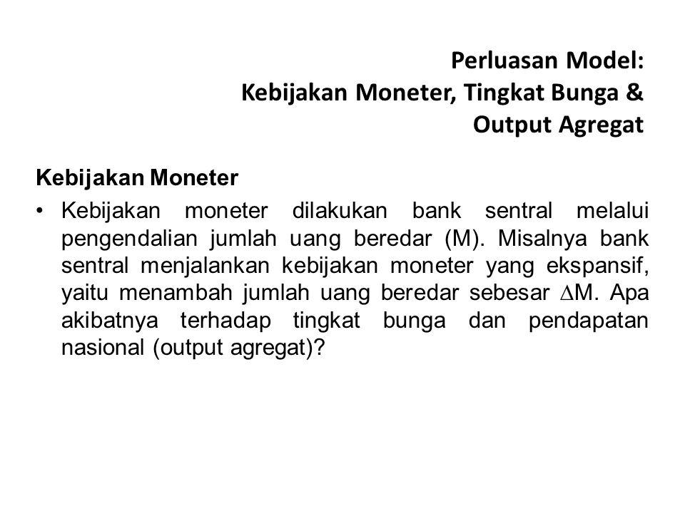 Perluasan Model: Kebijakan Moneter, Tingkat Bunga & Output Agregat