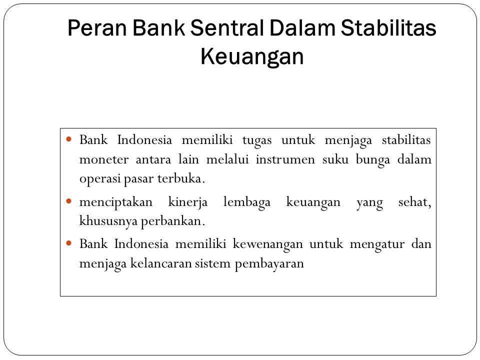 Peran Bank Sentral Dalam Stabilitas Keuangan