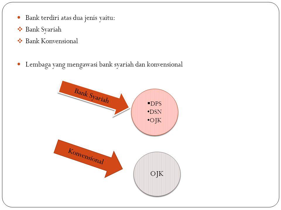 Bank terdiri atas dua jenis yaitu: Bank Syariah Bank Konvensional