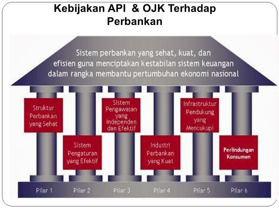 Kebijakan API & OJK Terhadap Perbankan
