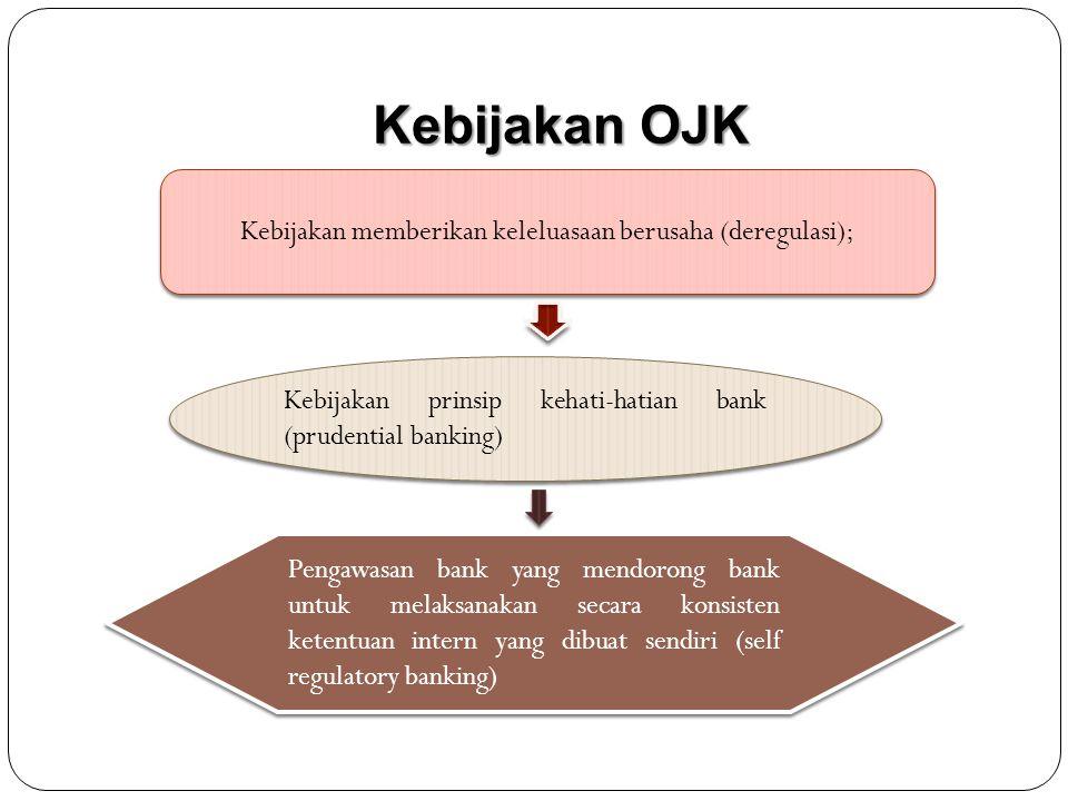 Kebijakan memberikan keleluasaan berusaha (deregulasi);