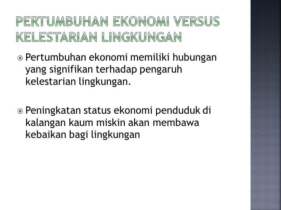 Pertumbuhan ekonomi versus kelestarian lingkungan