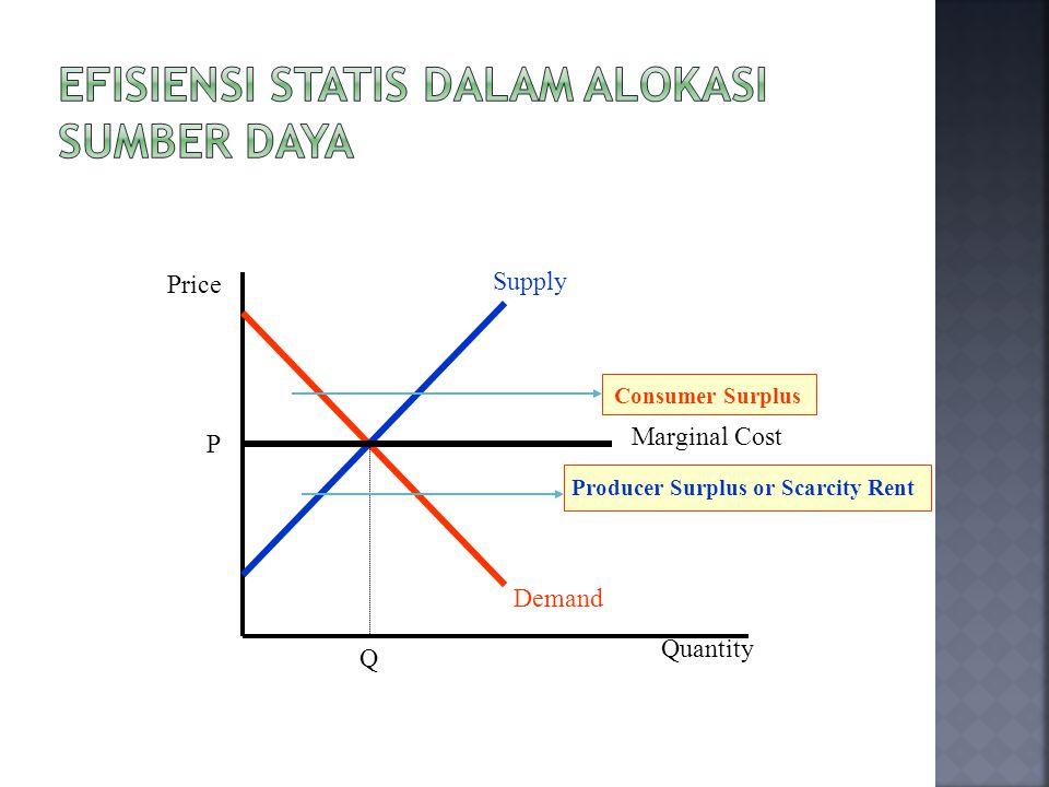 Efisiensi Statis dalam Alokasi Sumber Daya