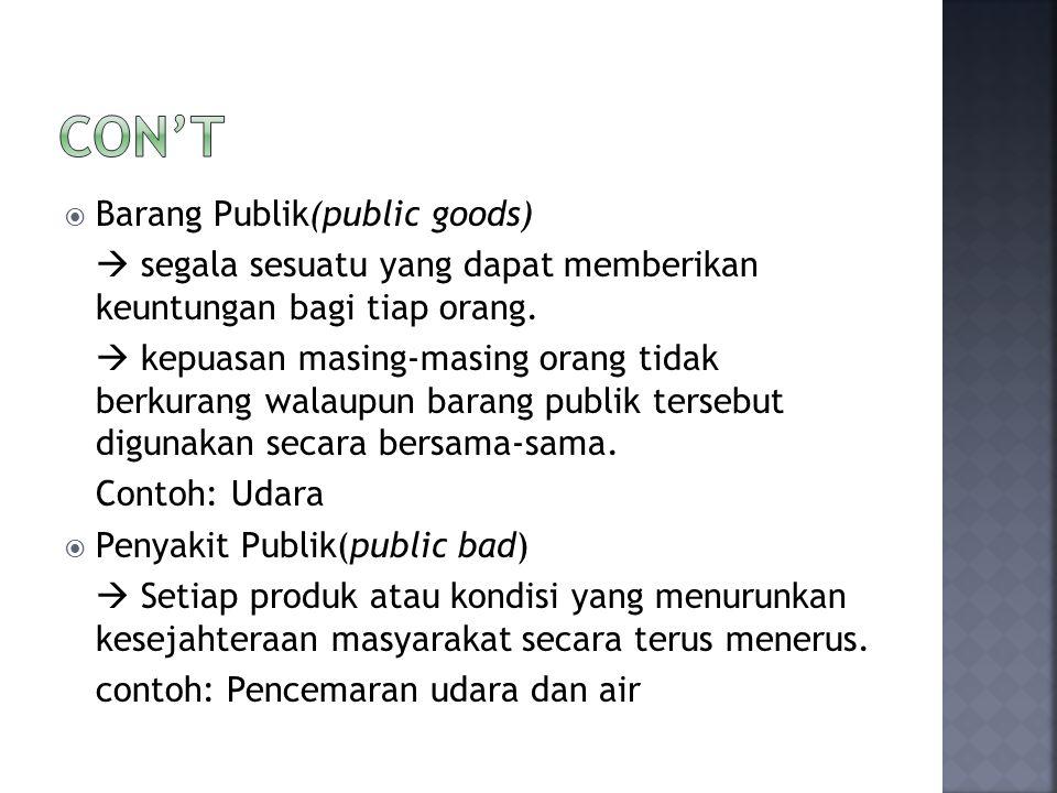 Con't Barang Publik(public goods)