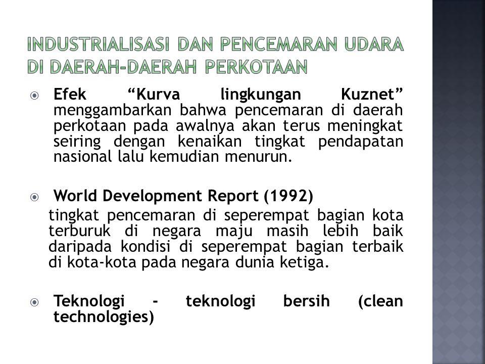 Industrialisasi dan Pencemaran Udara di Daerah-Daerah Perkotaan