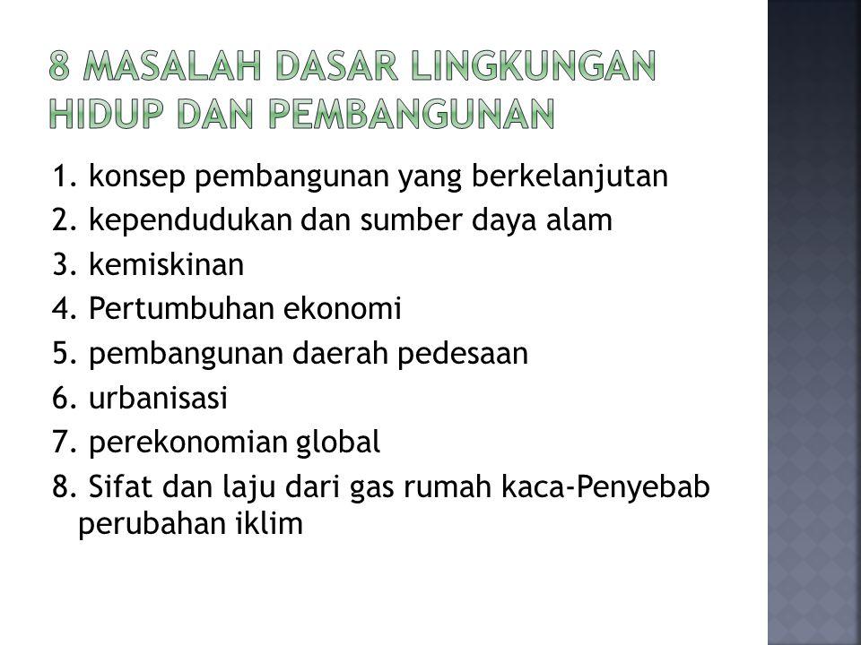8 masalah dasar lingkungan hidup dan pembangunan