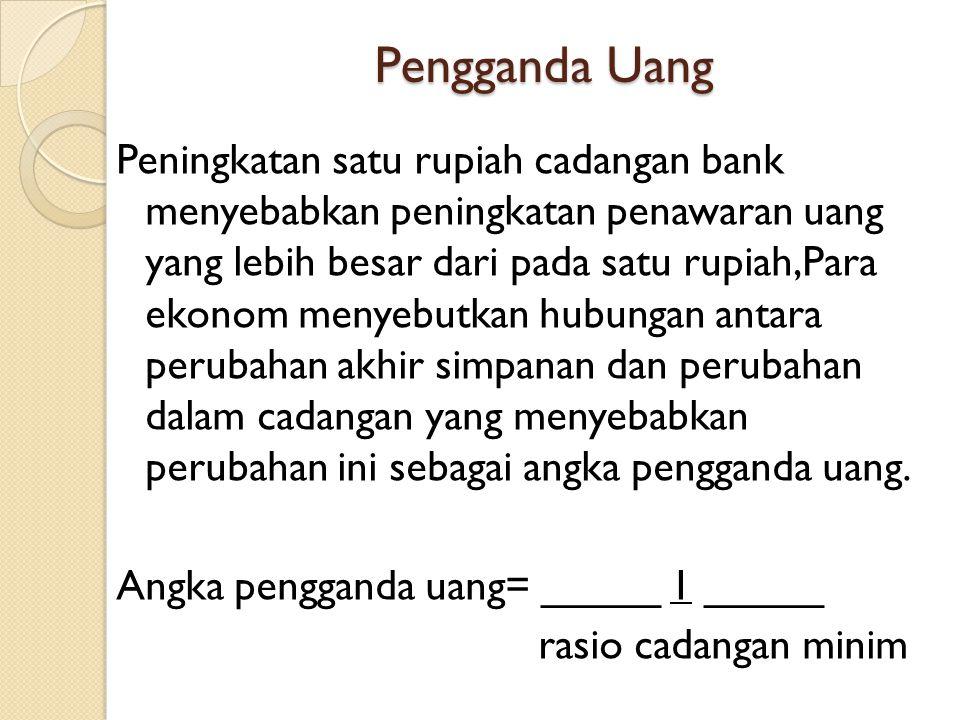 Pengganda Uang