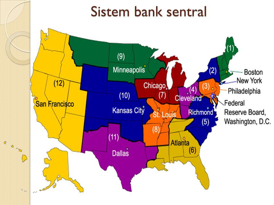 Sistem bank sentral