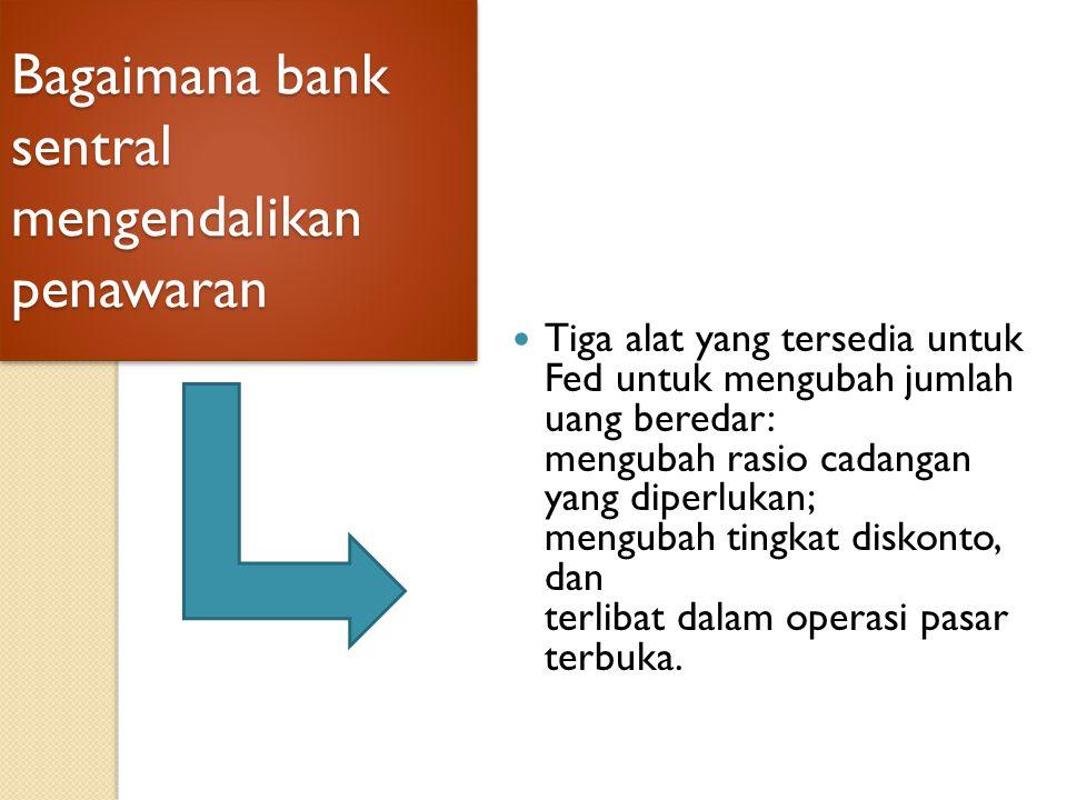 Bagaimana bank sentral mengendalikan penawaran