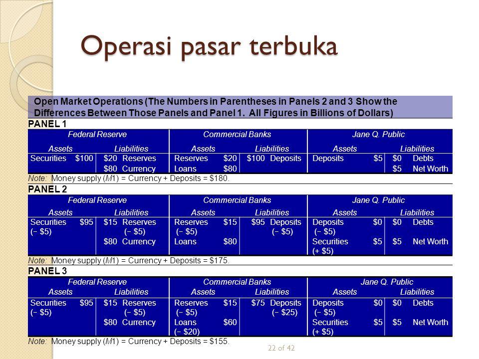 Operasi pasar terbuka