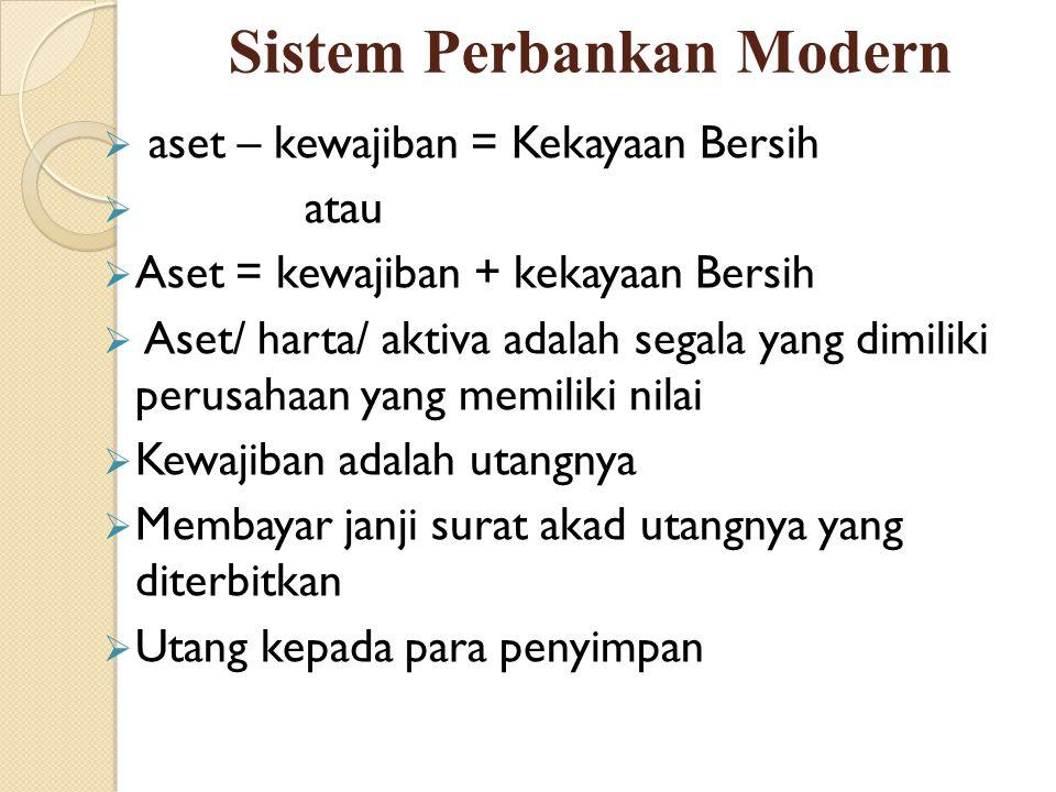 Sistem Perbankan Modern