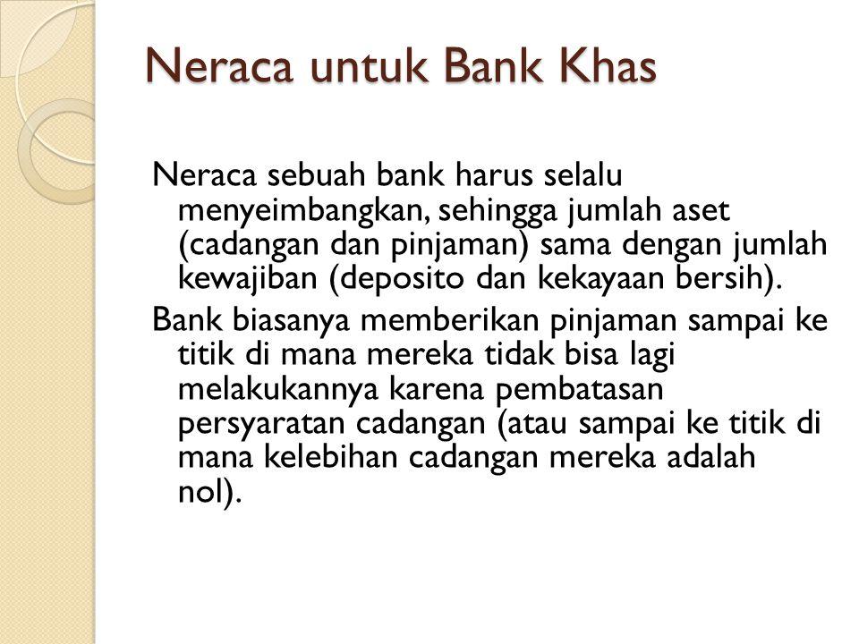 Neraca untuk Bank Khas