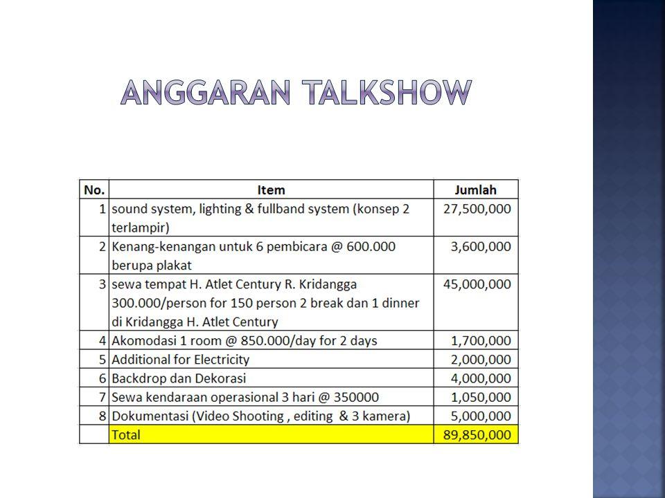 ANGGARAN TALKSHOW