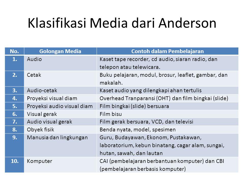 Klasifikasi Media dari Anderson