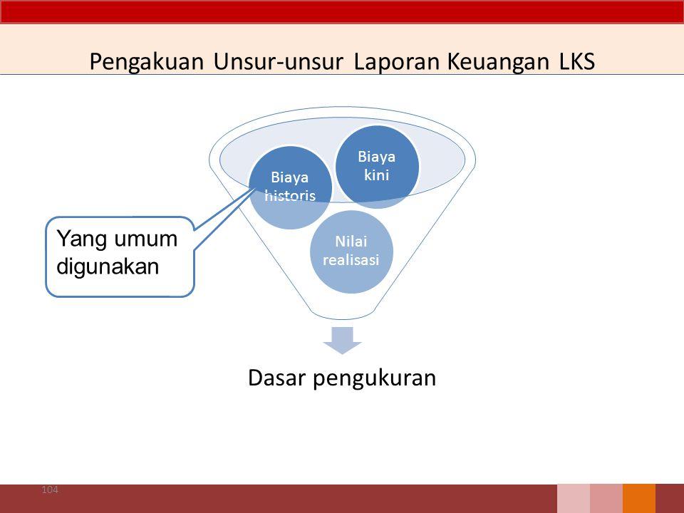 Pengakuan Unsur-unsur Laporan Keuangan LKS