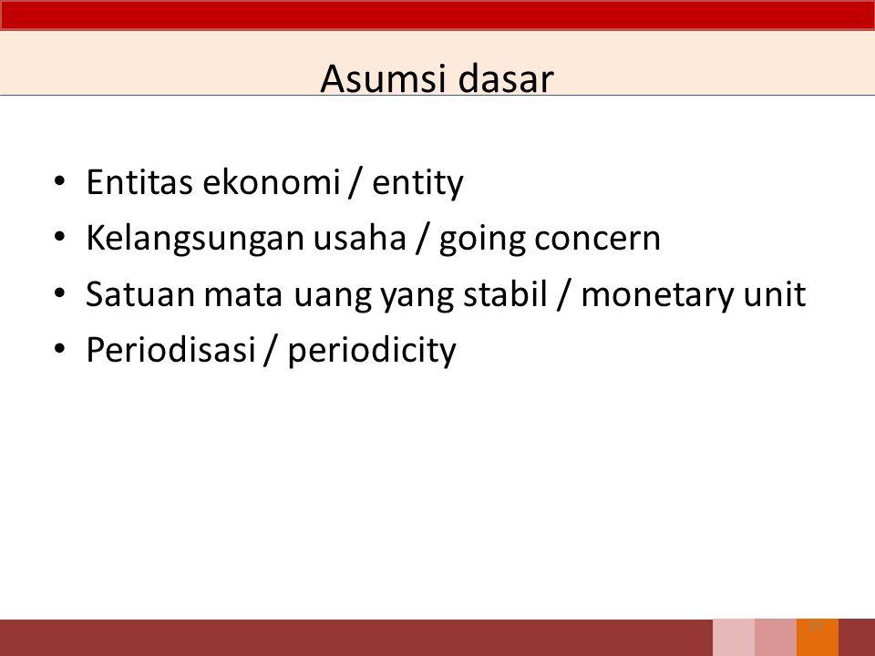 Asumsi dasar Entitas ekonomi / entity