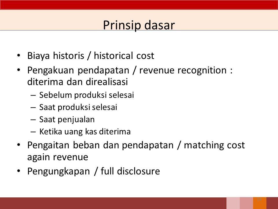 Prinsip dasar Biaya historis / historical cost