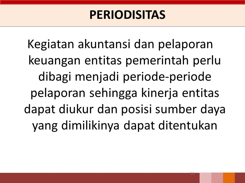 PERIODISITAS