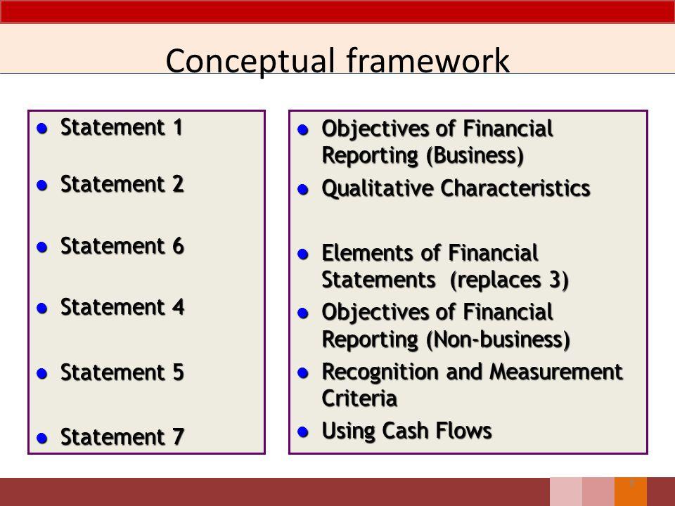 Conceptual framework Statement 1 Statement 2 Statement 6 Statement 4