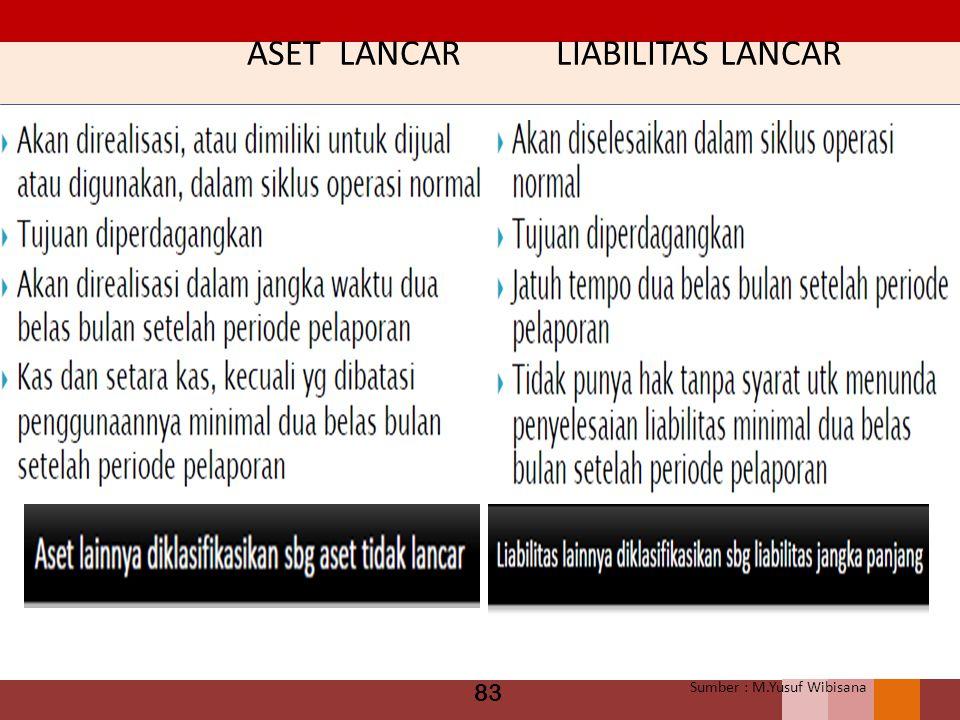 ASET LANCAR LIABILITAS LANCAR