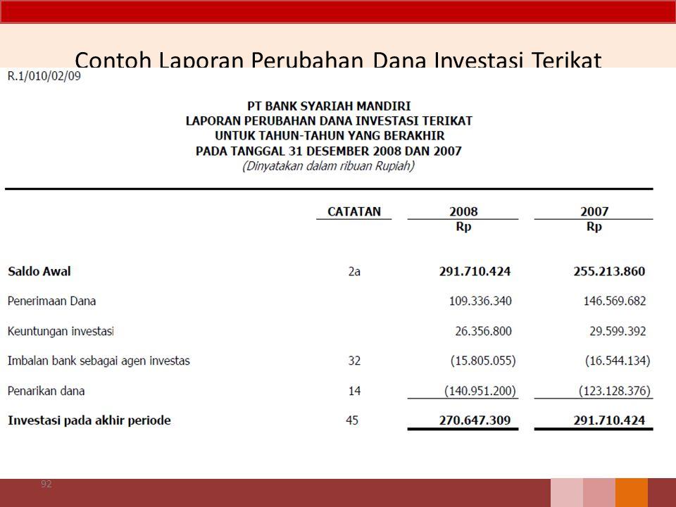 Contoh Laporan Perubahan Dana Investasi Terikat