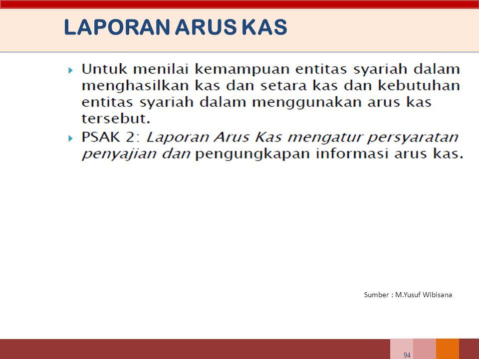 LAPORAN ARUS KAS Sumber : M.Yusuf Wibisana 94