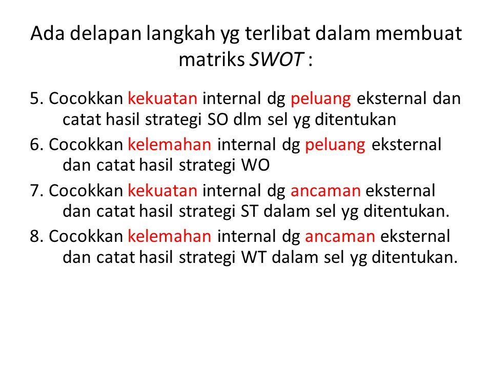 Ada delapan langkah yg terlibat dalam membuat matriks SWOT :
