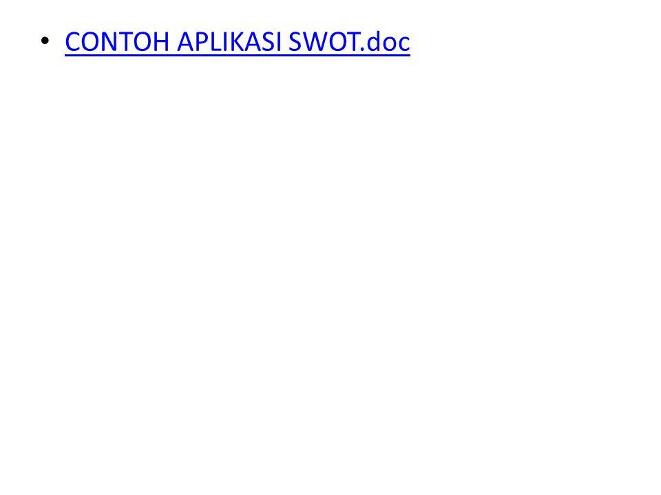 CONTOH APLIKASI SWOT.doc