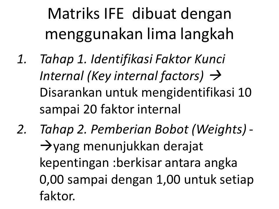 Matriks IFE dibuat dengan menggunakan lima langkah