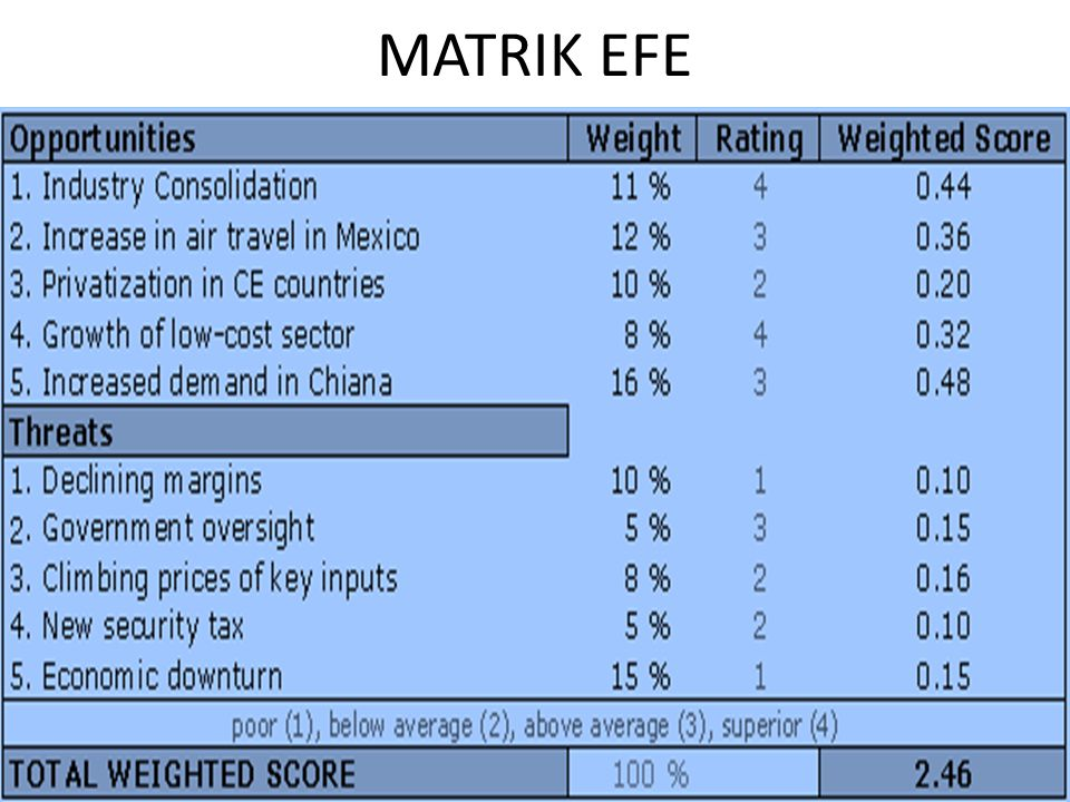 MATRIK EFE