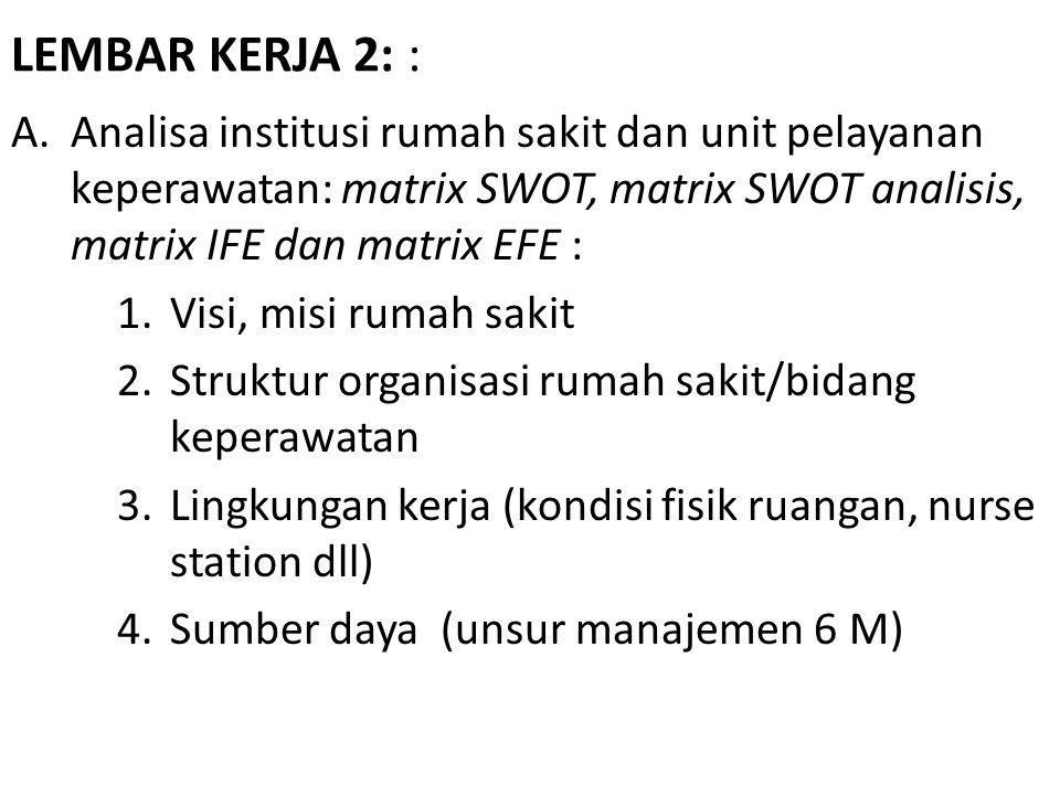 LEMBAR KERJA 2: : Analisa institusi rumah sakit dan unit pelayanan keperawatan: matrix SWOT, matrix SWOT analisis, matrix IFE dan matrix EFE :