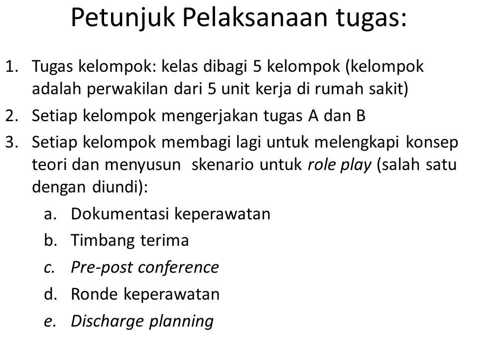 Petunjuk Pelaksanaan tugas: