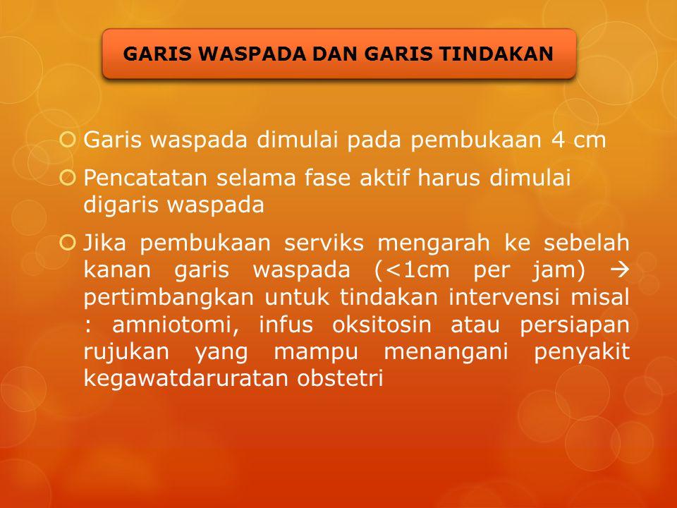 GARIS WASPADA DAN GARIS TINDAKAN