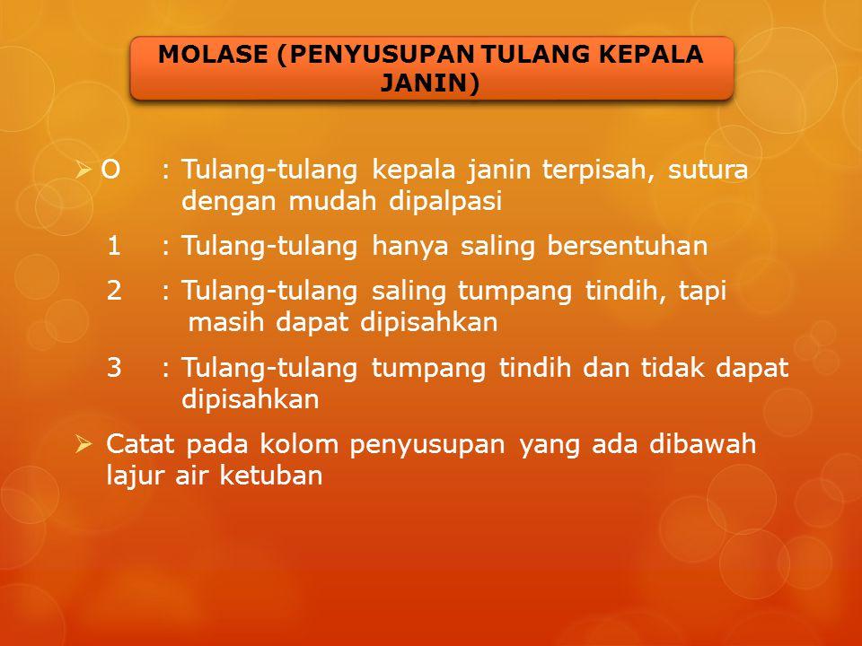 MOLASE (PENYUSUPAN TULANG KEPALA JANIN)