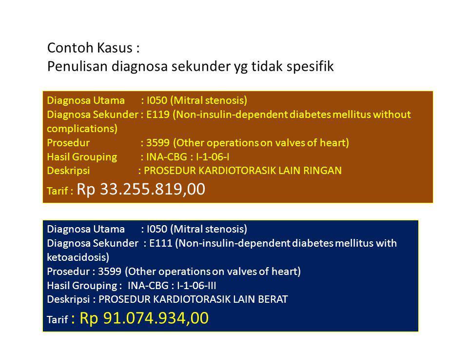 Penulisan diagnosa sekunder yg tidak spesifik